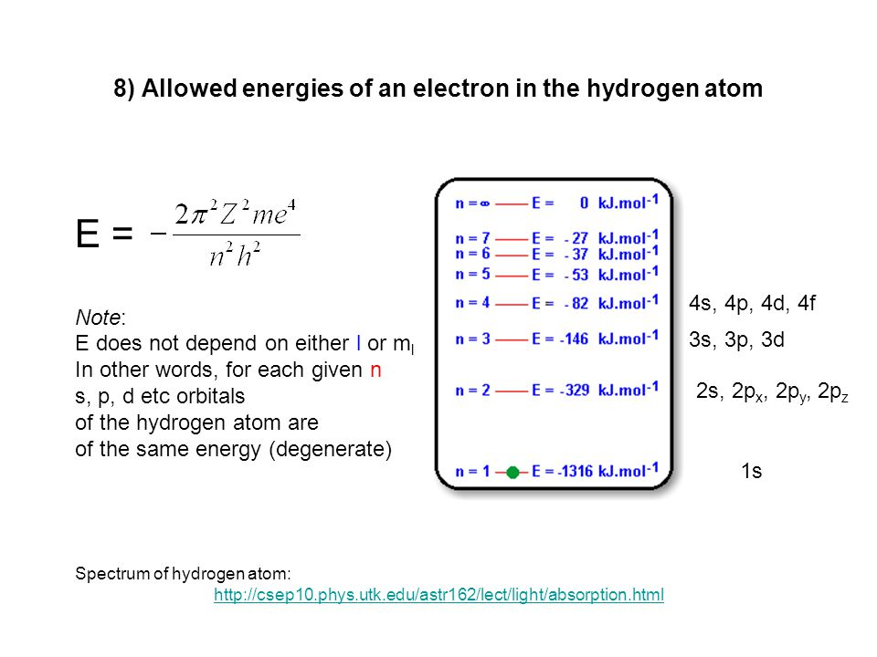 8) Allowed energies of an electron in the hydrogen atom