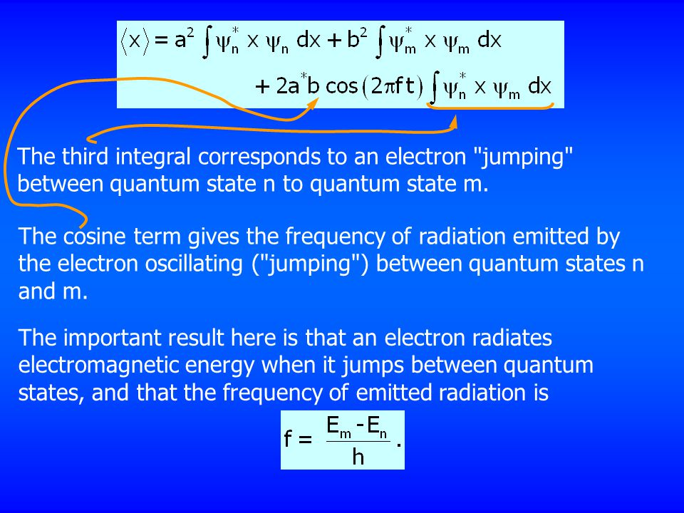 The third integral corresponds to an electron jumping between quantum state n to quantum state m.