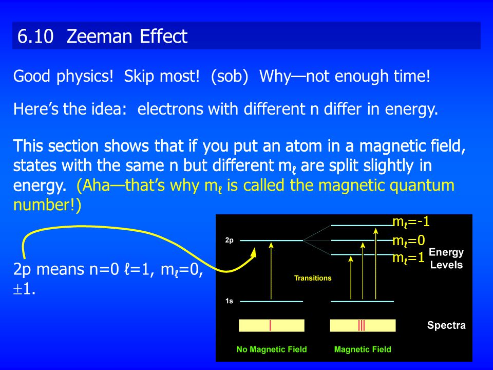 6.10 Zeeman Effect Good physics! Skip most! (sob) Why—not enough time!