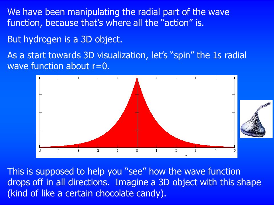 We have been manipulating the radial part of the wave function, because that's where all the action is.