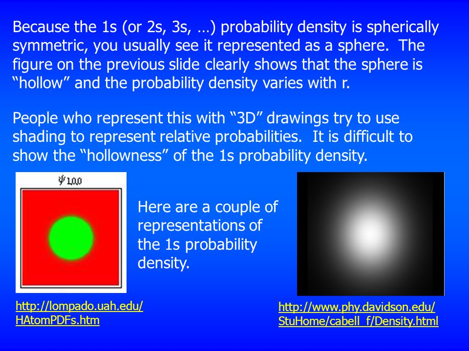 Here are a couple of representations of the 1s probability density.