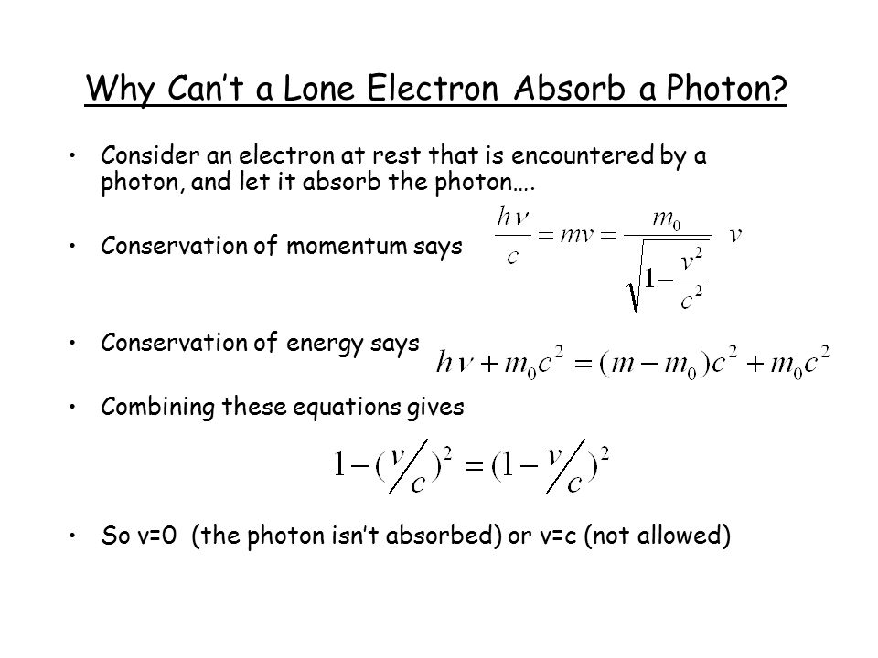 Why Can't a Lone Electron Absorb a Photon
