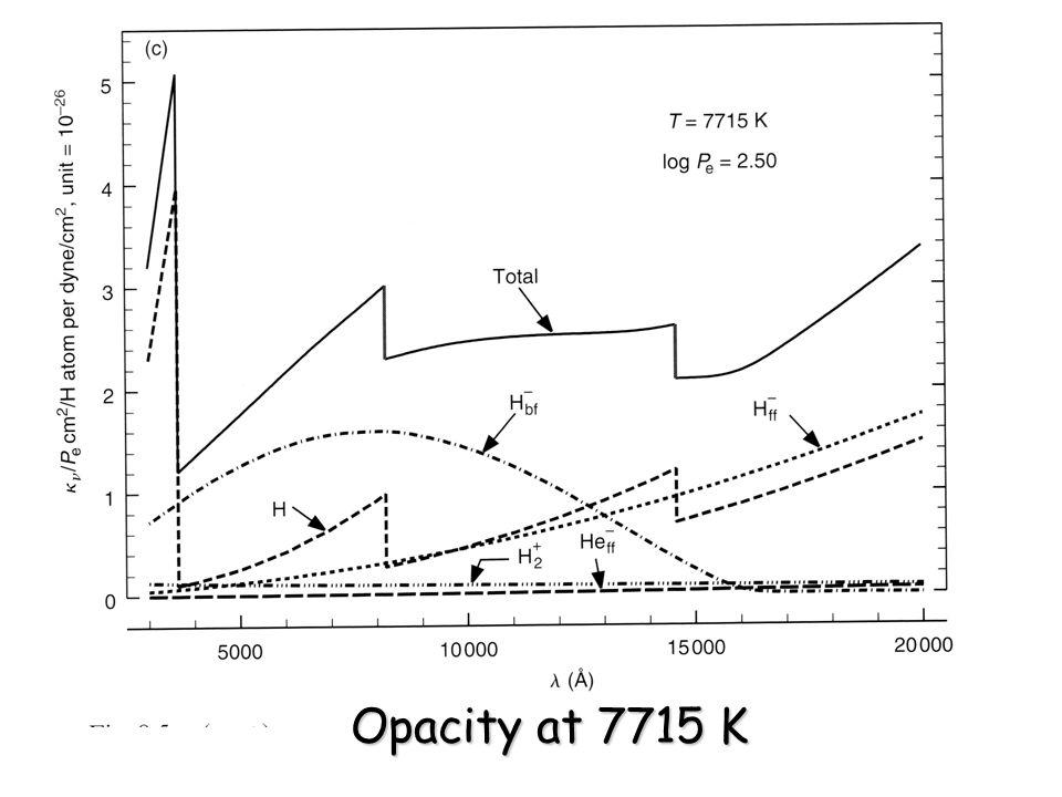 Opacity at 7715 K
