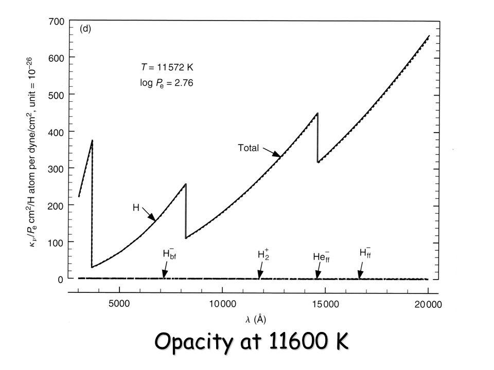 Opacity at 11600 K