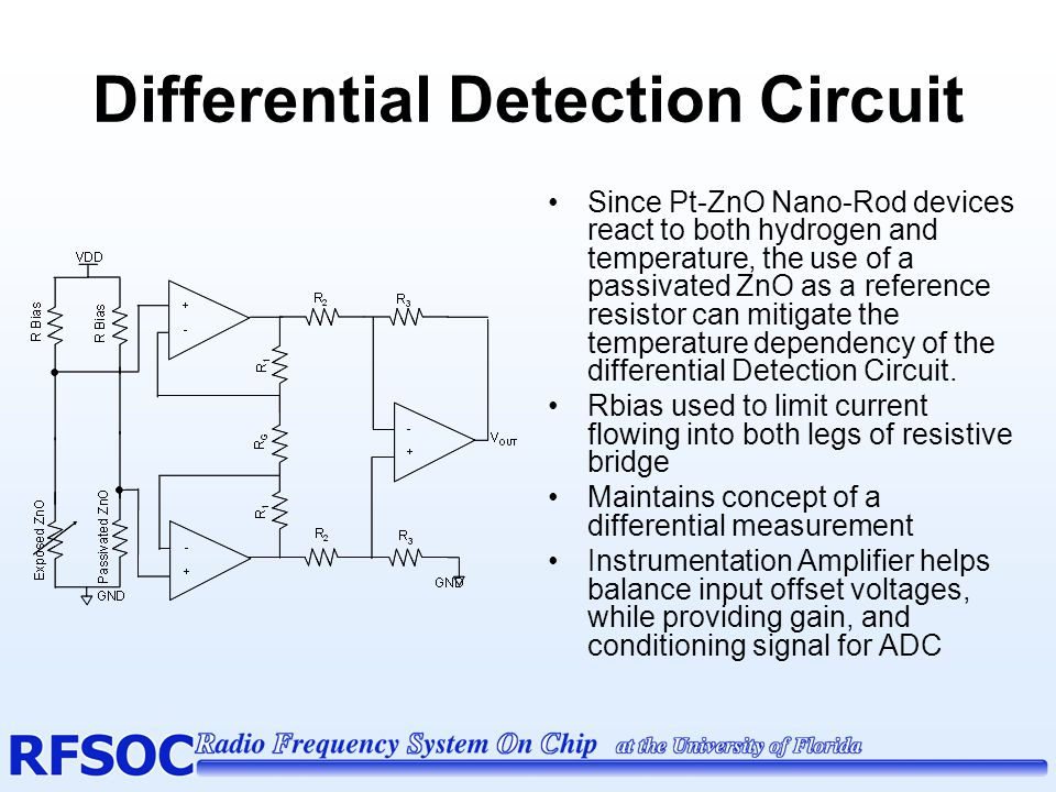Differential Detection Circuit