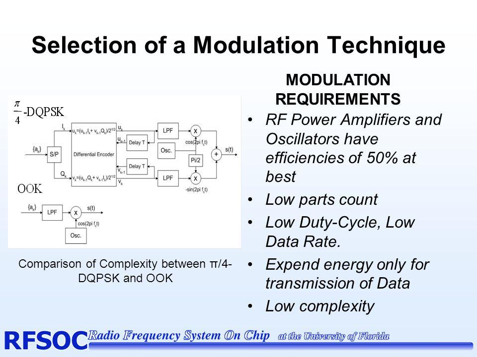 Selection of a Modulation Technique