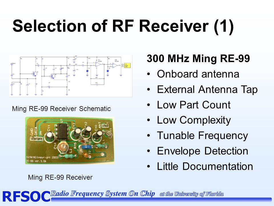 Selection of RF Receiver (1)