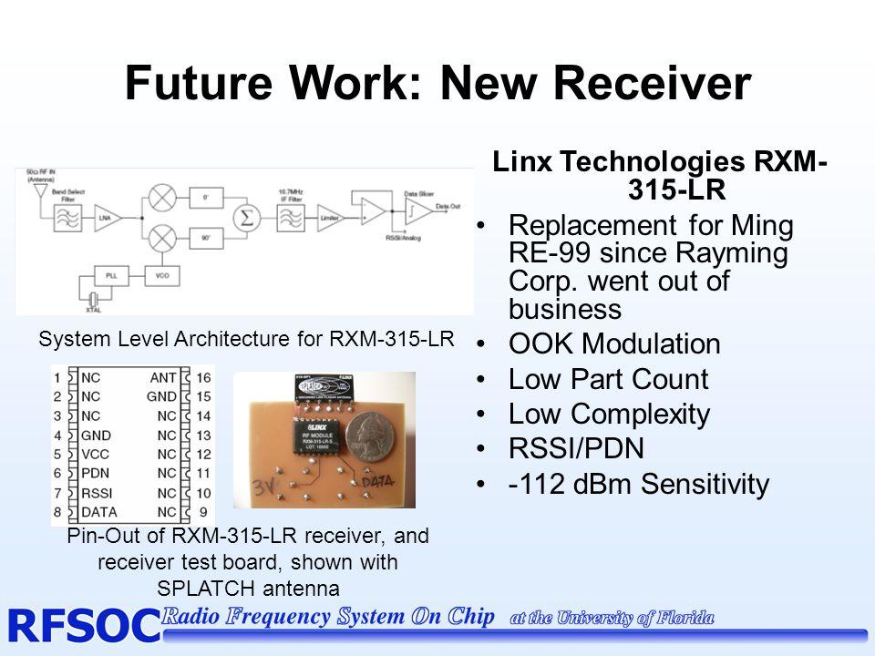 Future Work: New Receiver Linx Technologies RXM-315-LR