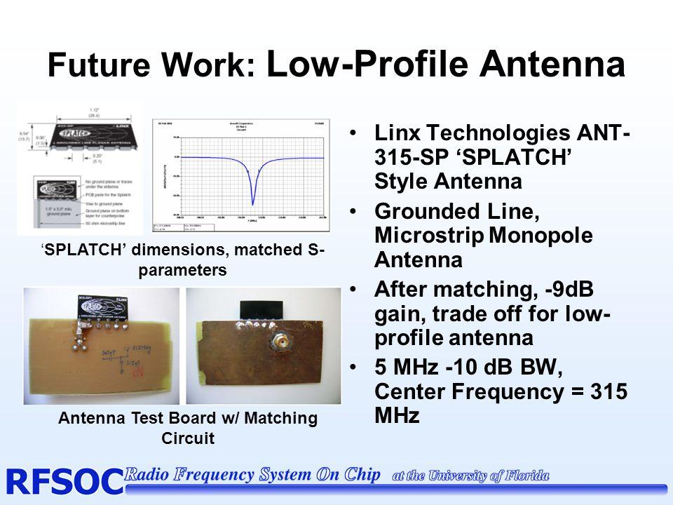 Future Work: Low-Profile Antenna