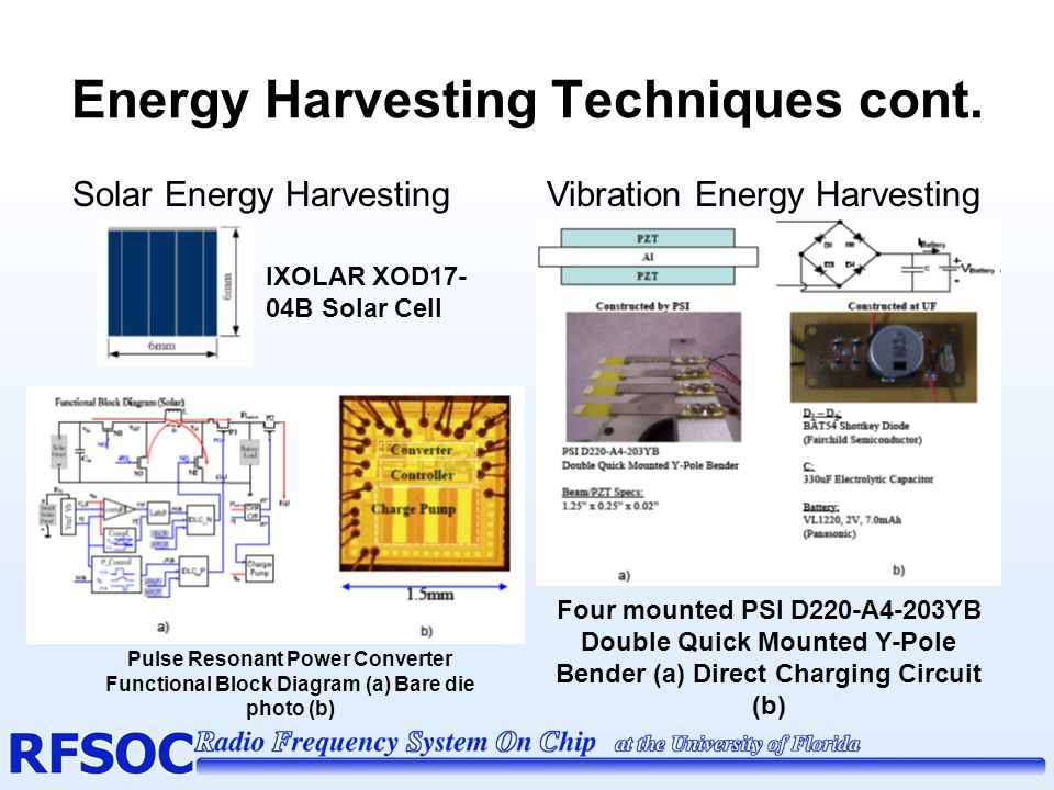 Energy Harvesting Techniques cont.
