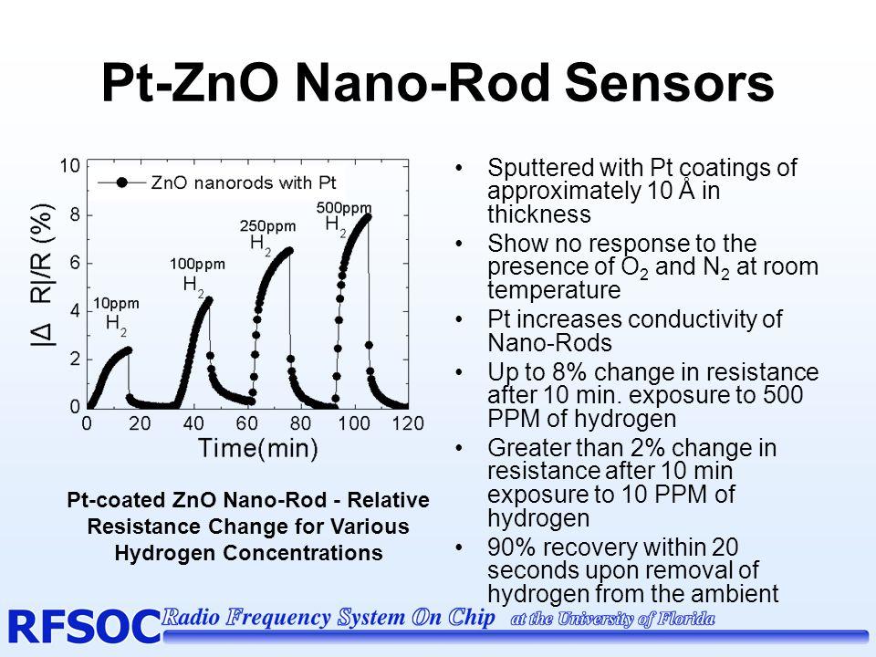 Pt-ZnO Nano-Rod Sensors