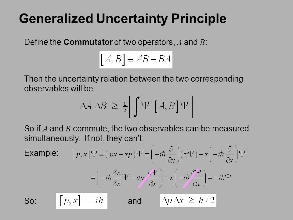 Generalized Uncertainty Principle