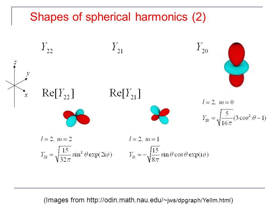 Shapes of spherical harmonics (2)