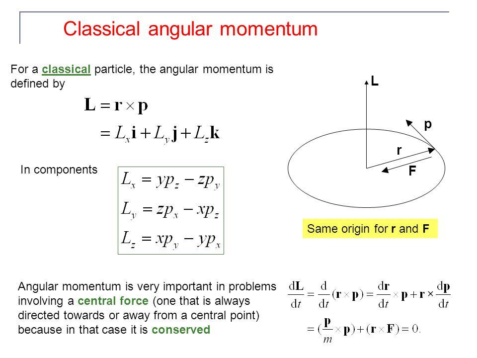 Classical angular momentum