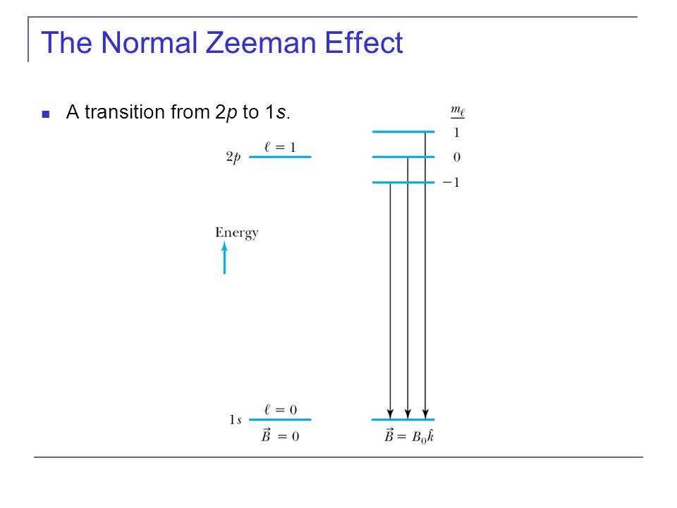 The Normal Zeeman Effect