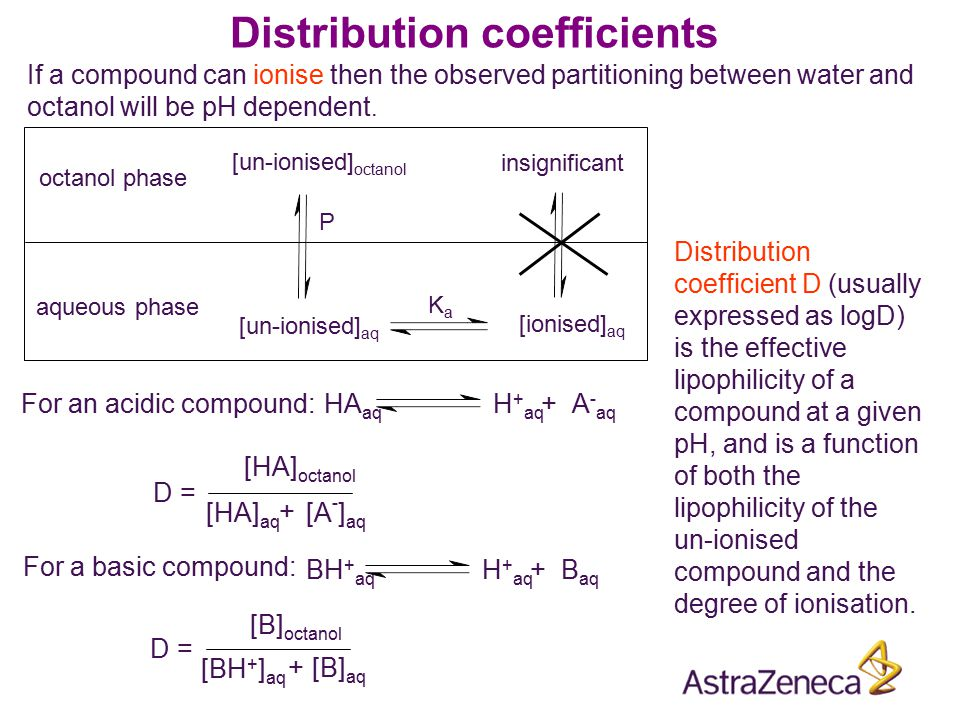 Distribution coefficients