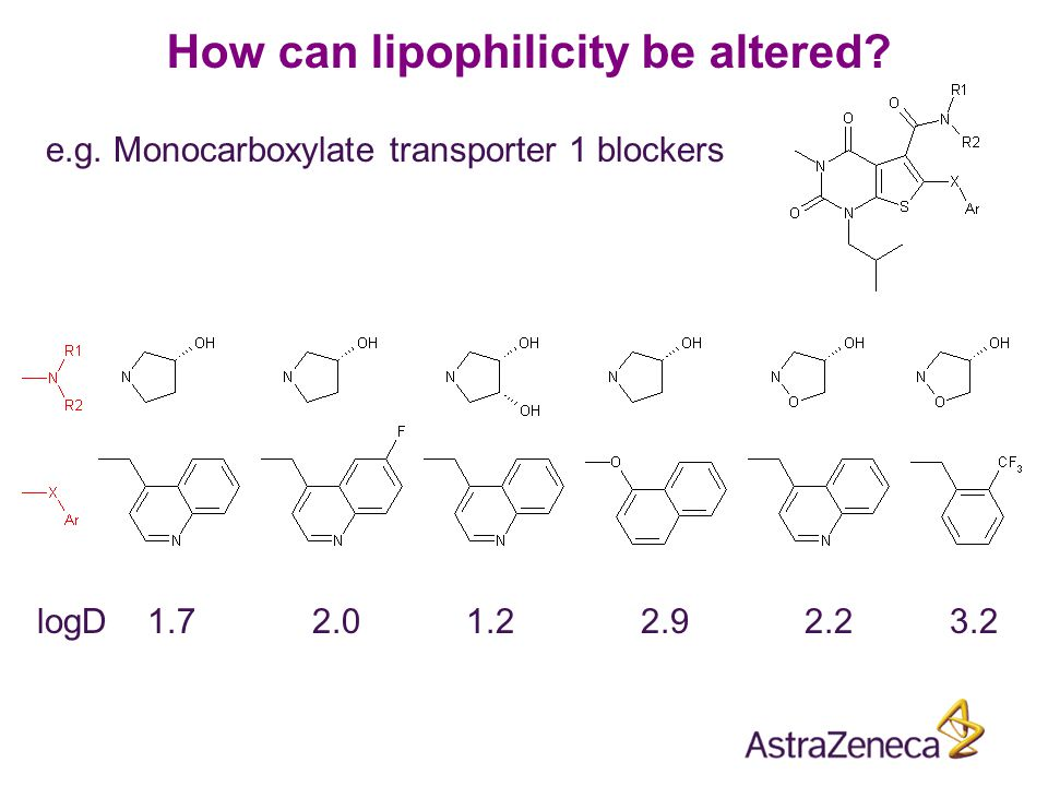 How can lipophilicity be altered
