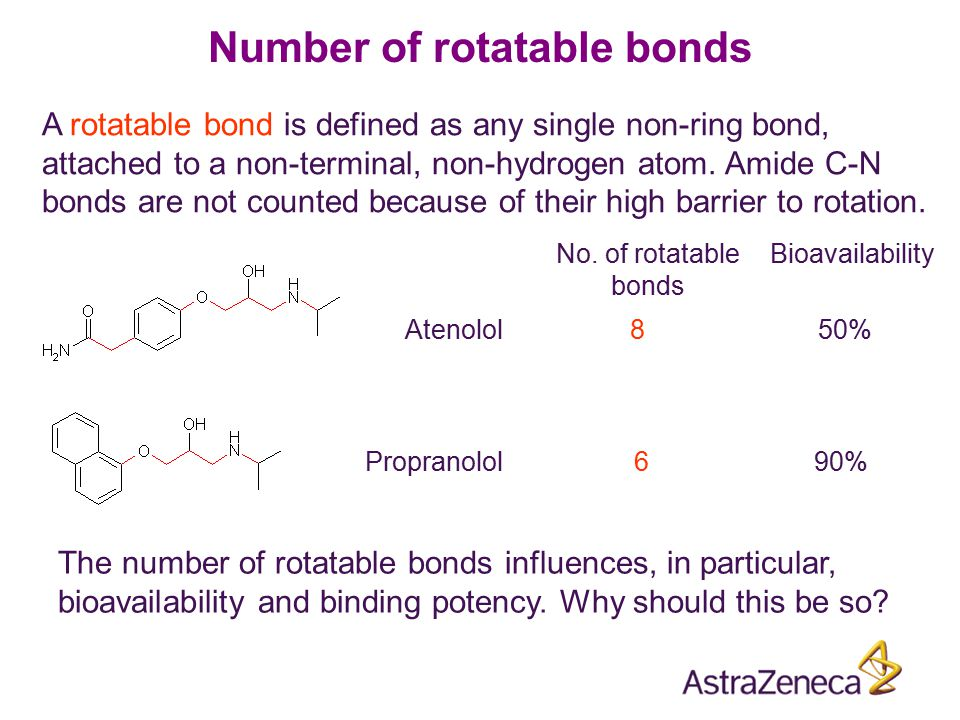 Number of rotatable bonds