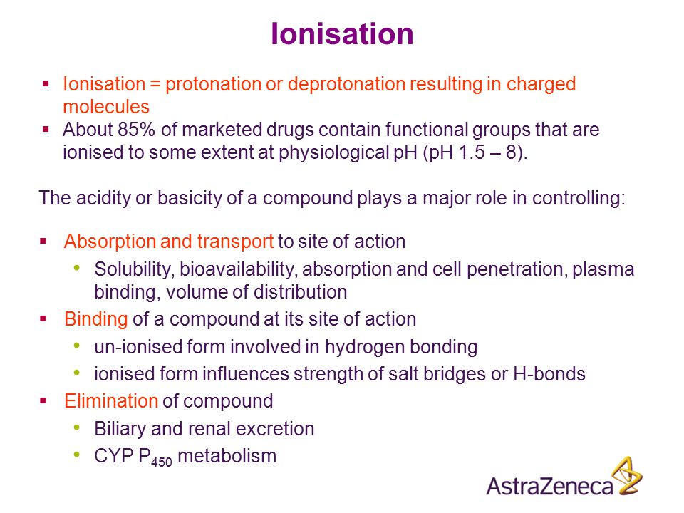 Ionisation Ionisation = protonation or deprotonation resulting in charged molecules.