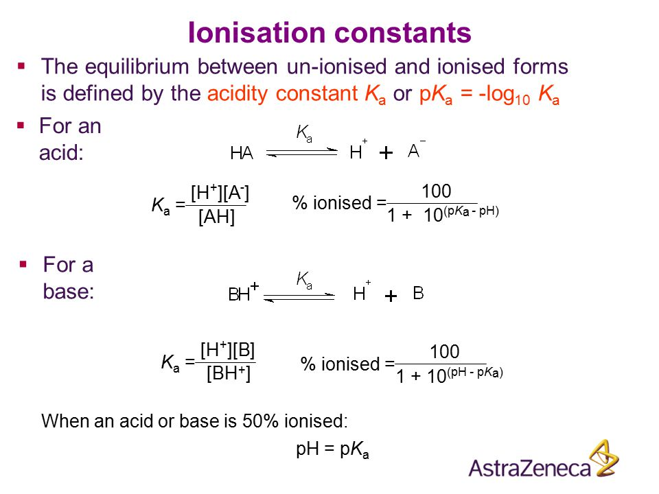 The equilibrium between un-ionised and ionised forms is defined by the acidity constant Ka or pKa = -log10 Ka