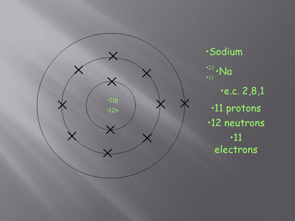 Sodium 23 Na 11 e.c. 2,8,1 11p 12n 11 protons 12 neutrons 11 electrons