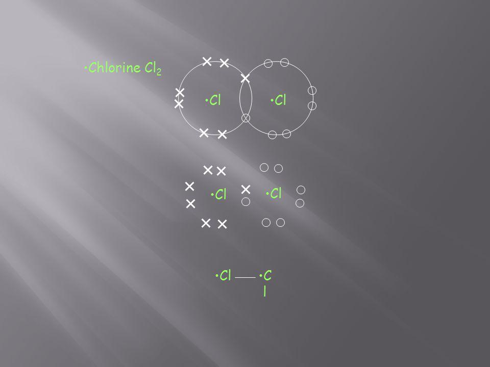 Chlorine Cl2 Cl Cl Cl Cl