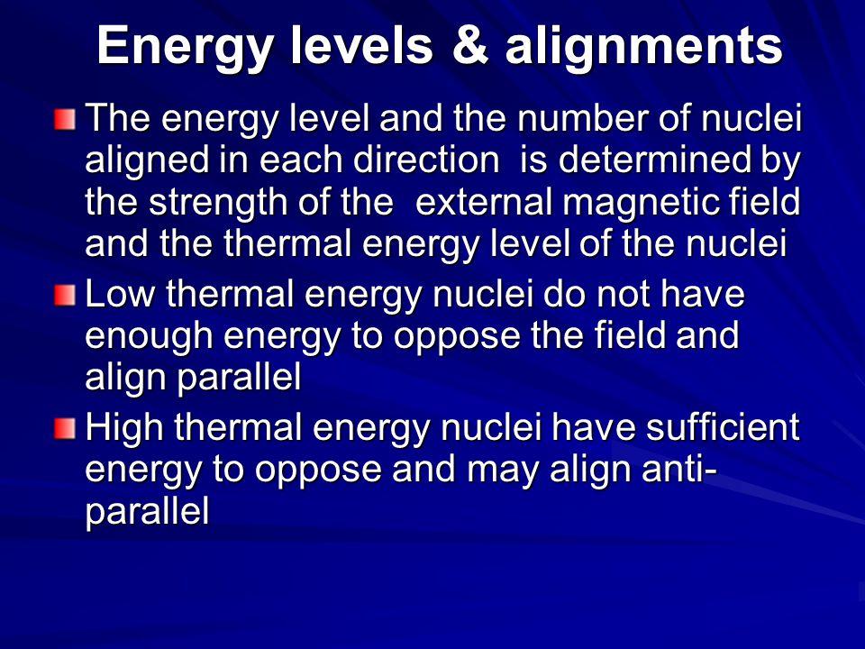 Energy levels & alignments