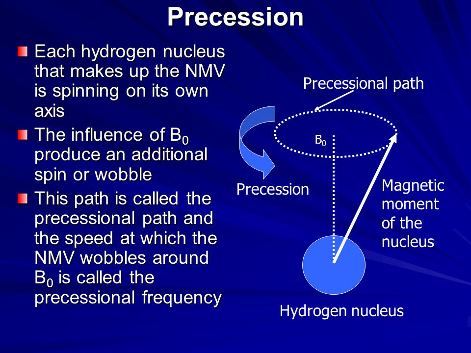 Precession Each hydrogen nucleus that makes up the NMV is spinning on its own axis. The influence of B0 produce an additional spin or wobble.