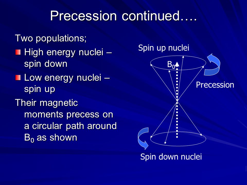 Precession continued….