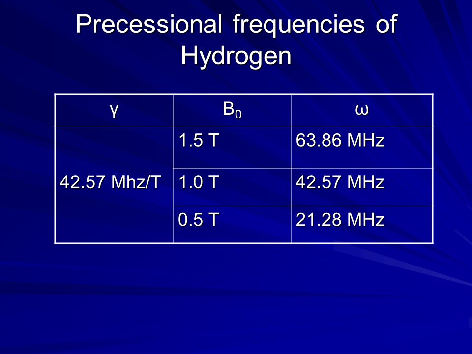 Precessional frequencies of Hydrogen
