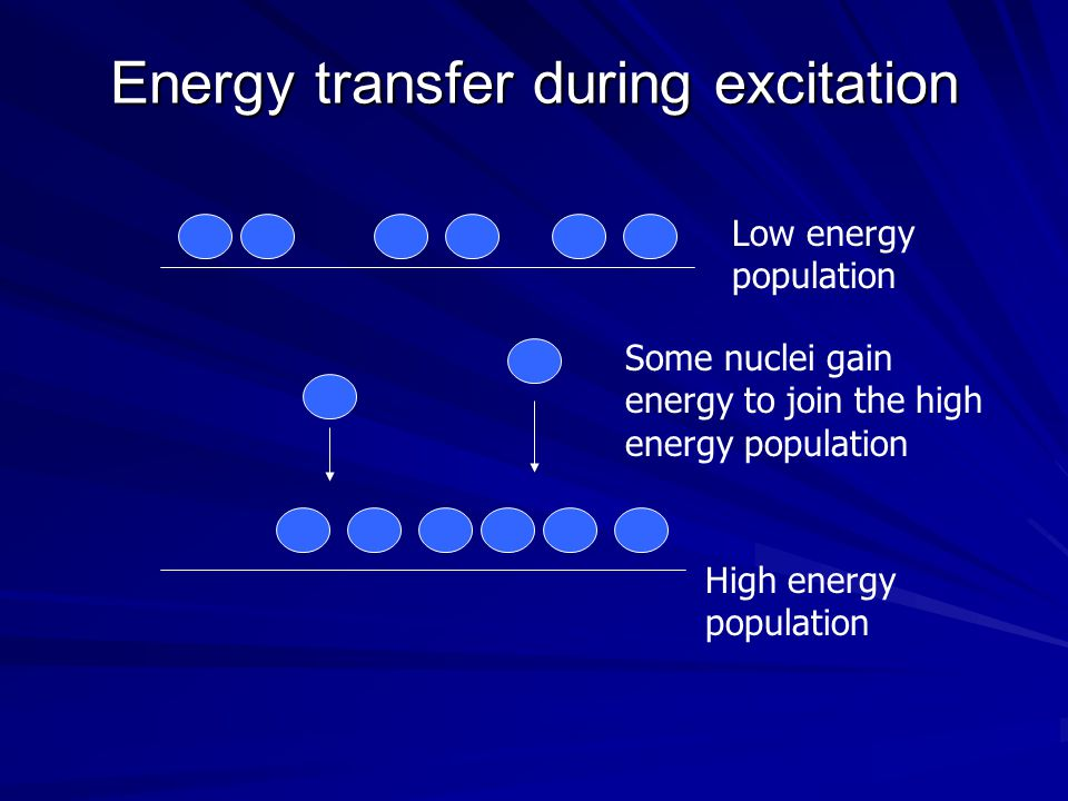 Energy transfer during excitation