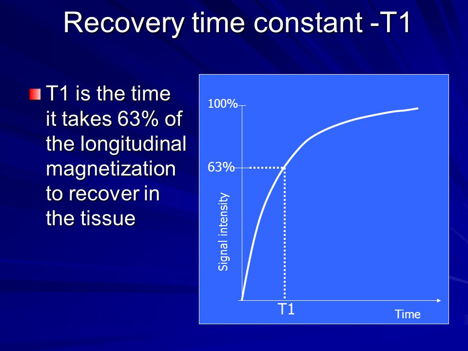 Recovery time constant -T1