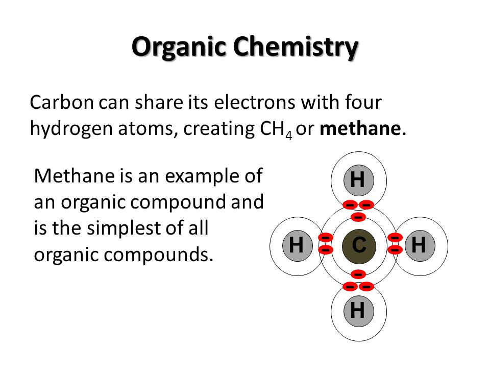 Organic Chemistry Carbon can share its electrons with four hydrogen atoms, creating CH4 or methane.