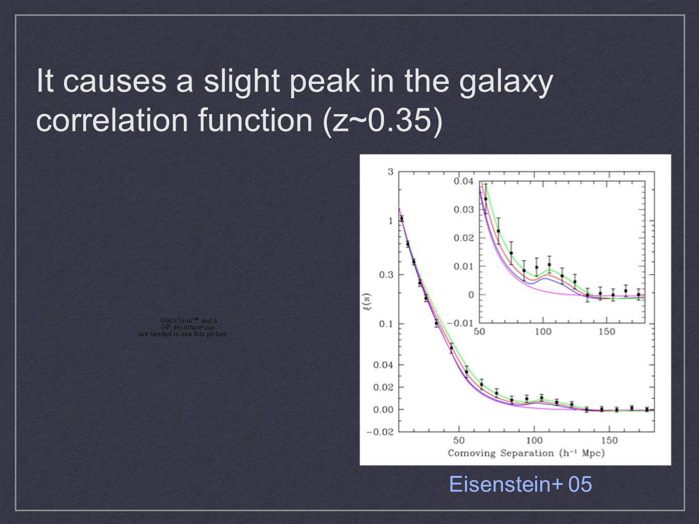 It causes a slight peak in the galaxy correlation function (z~0.35)