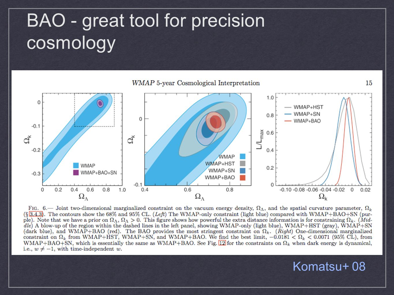 BAO - great tool for precision cosmology