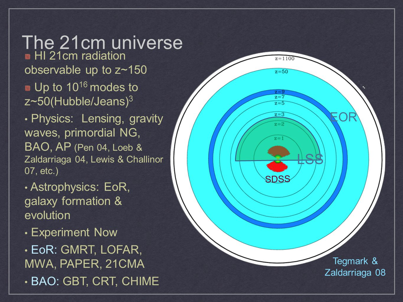 The 21cm universe LSS EOR HI 21cm radiation observable up to z~150