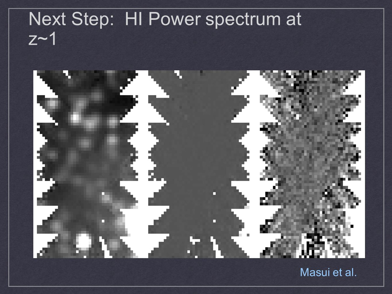 Next Step: HI Power spectrum at z~1