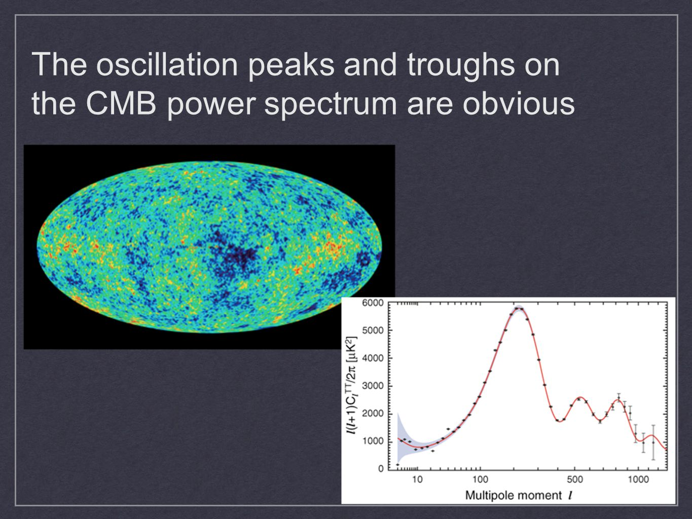 The oscillation peaks and troughs on the CMB power spectrum are obvious