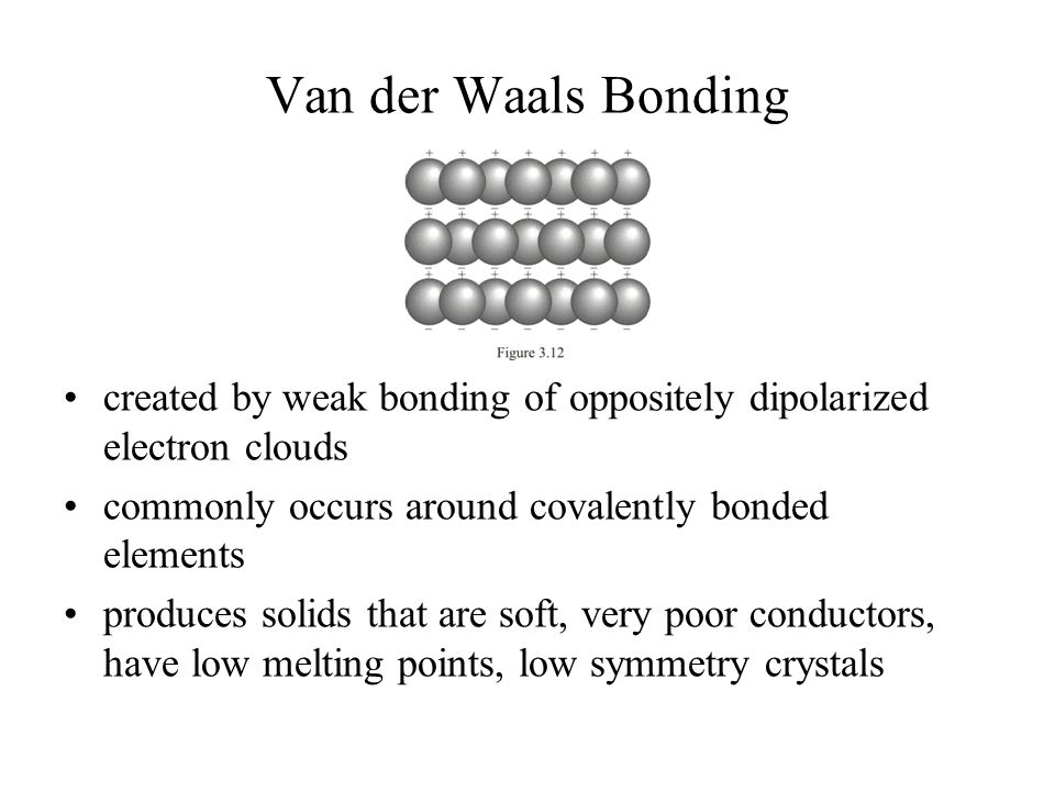 Van der Waals Bonding created by weak bonding of oppositely dipolarized electron clouds. commonly occurs around covalently bonded elements.