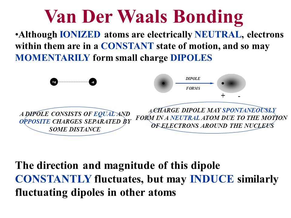 A DIPOLE CONSISTS OF EQUAL AND OPPOSITE CHARGES SEPARATED BY