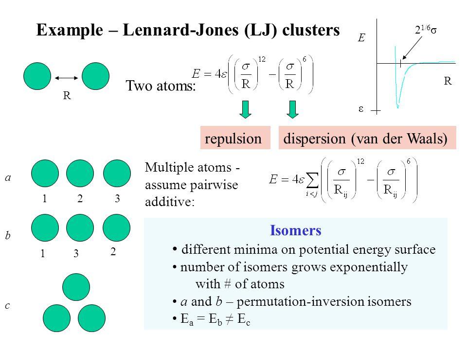 Example – Lennard-Jones (LJ) clusters