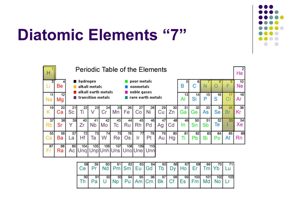 Diatomic Elements 7