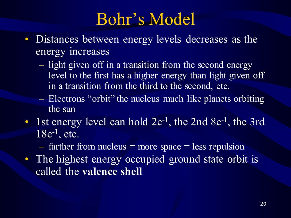 Bohr's Model Distances between energy levels decreases as the energy increases.