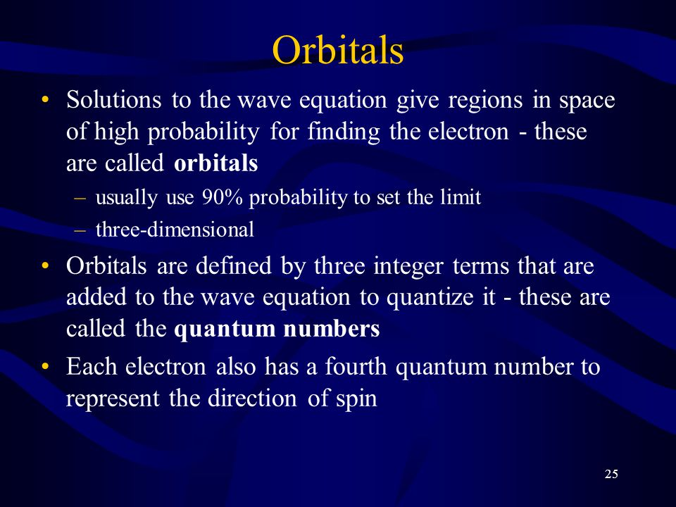 Orbitals Solutions to the wave equation give regions in space of high probability for finding the electron - these are called orbitals.