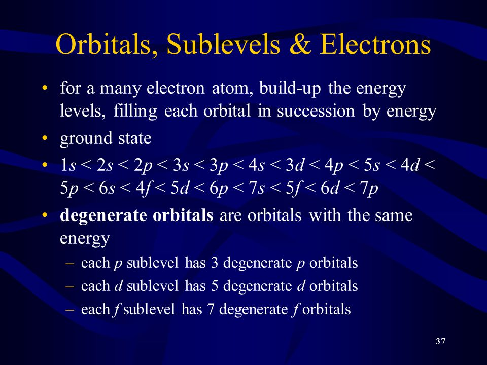 Orbitals, Sublevels & Electrons