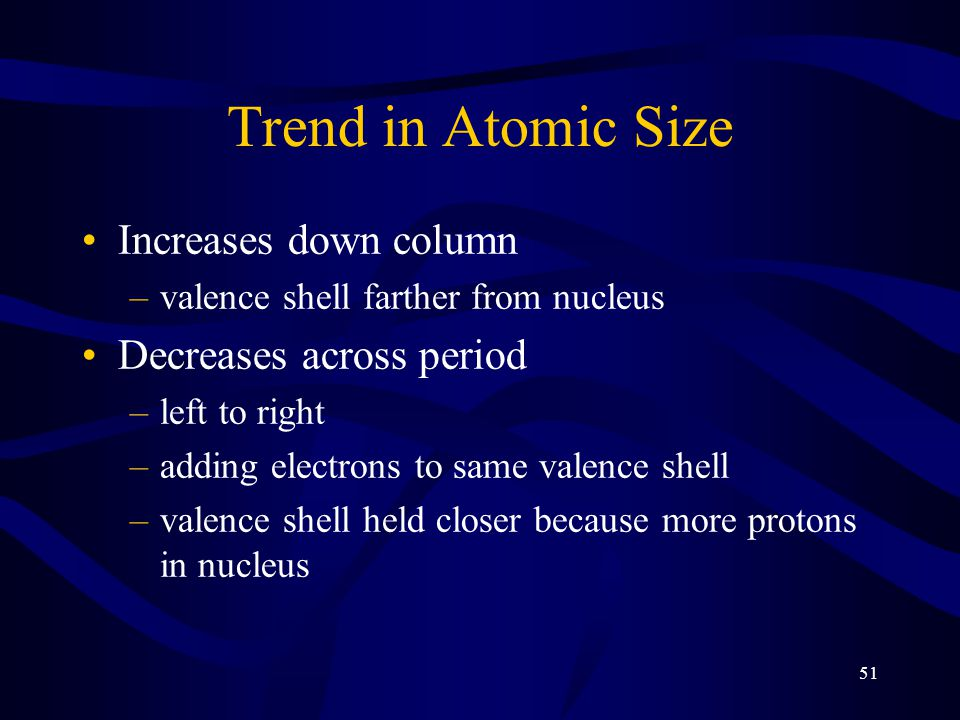 Trend in Atomic Size Increases down column Decreases across period