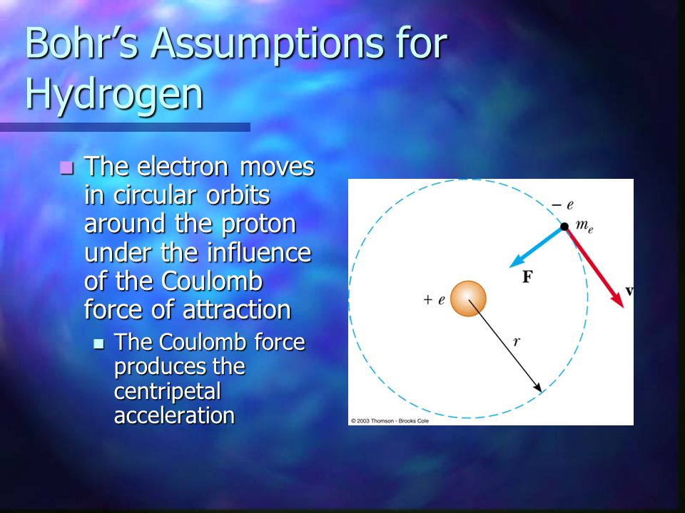 Bohr's Assumptions for Hydrogen