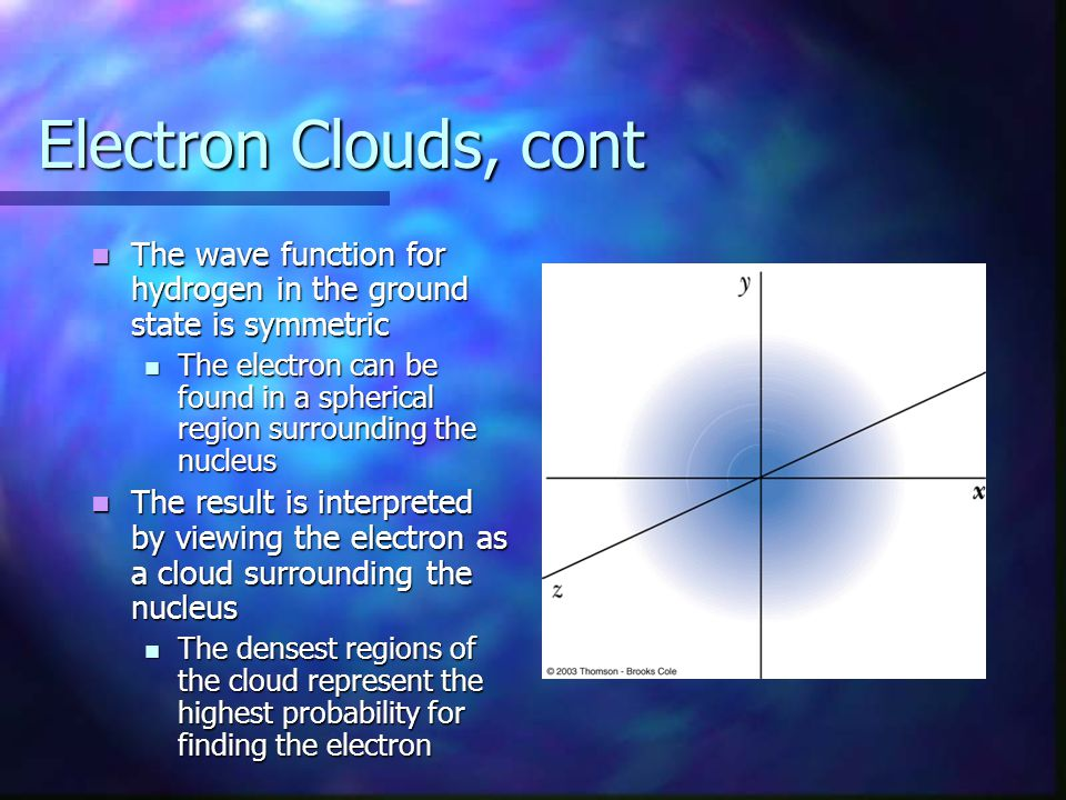 Electron Clouds, cont The wave function for hydrogen in the ground state is symmetric.