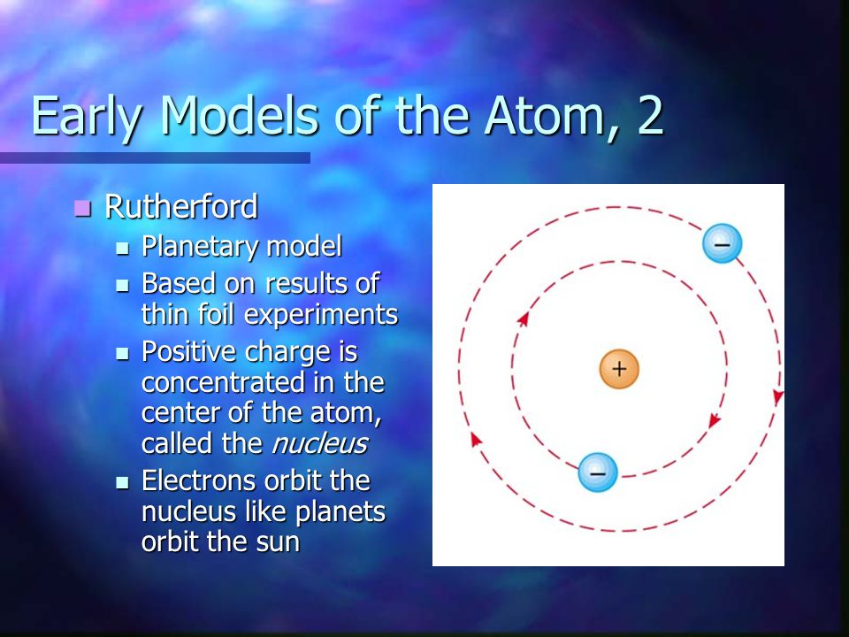 Early Models of the Atom, 2