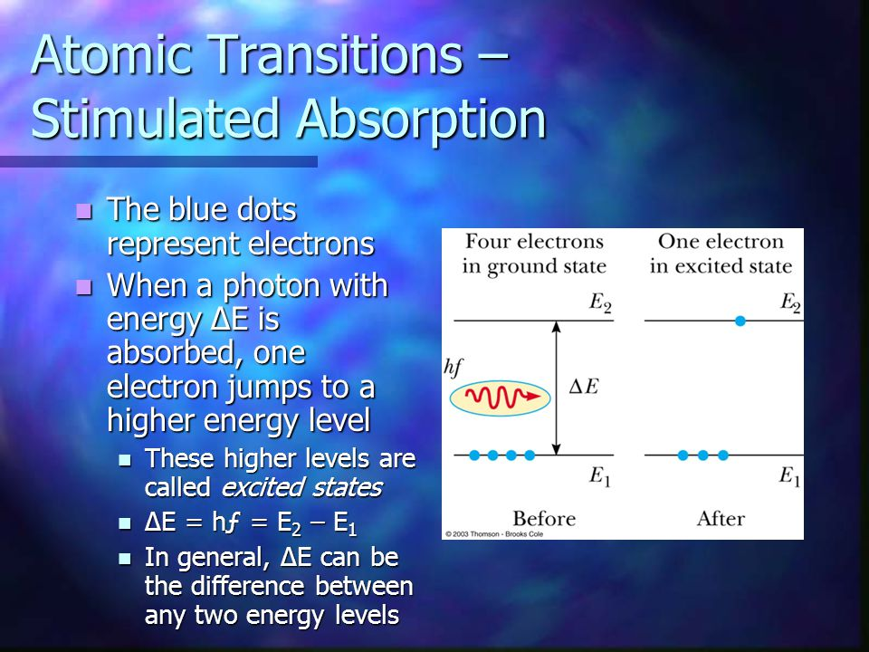 Atomic Transitions – Stimulated Absorption